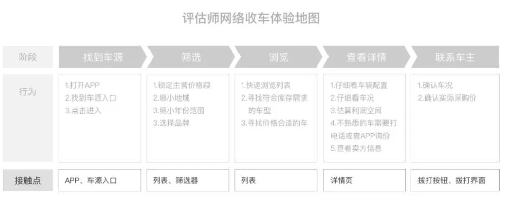 用户体验地图CJM-8.jpg
