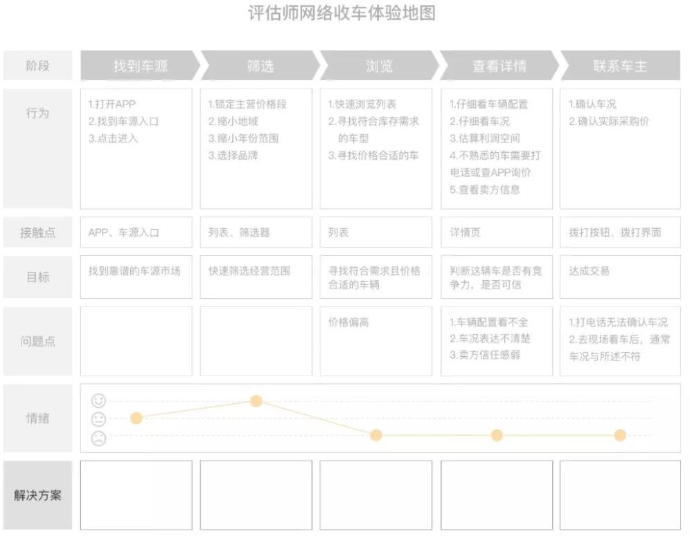 用户体验地图CJM-12.jpg