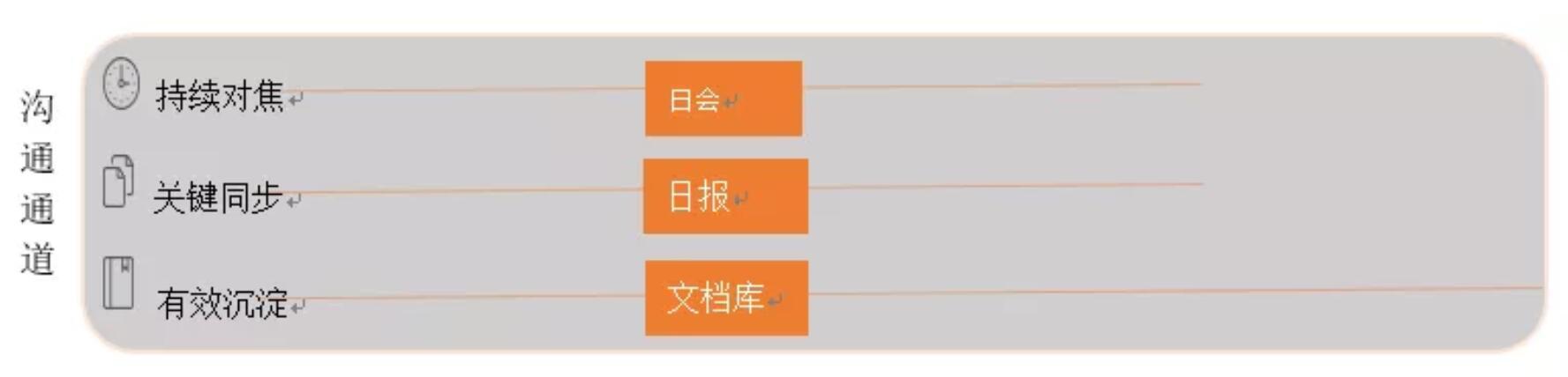 阿里项目管理2.jpg