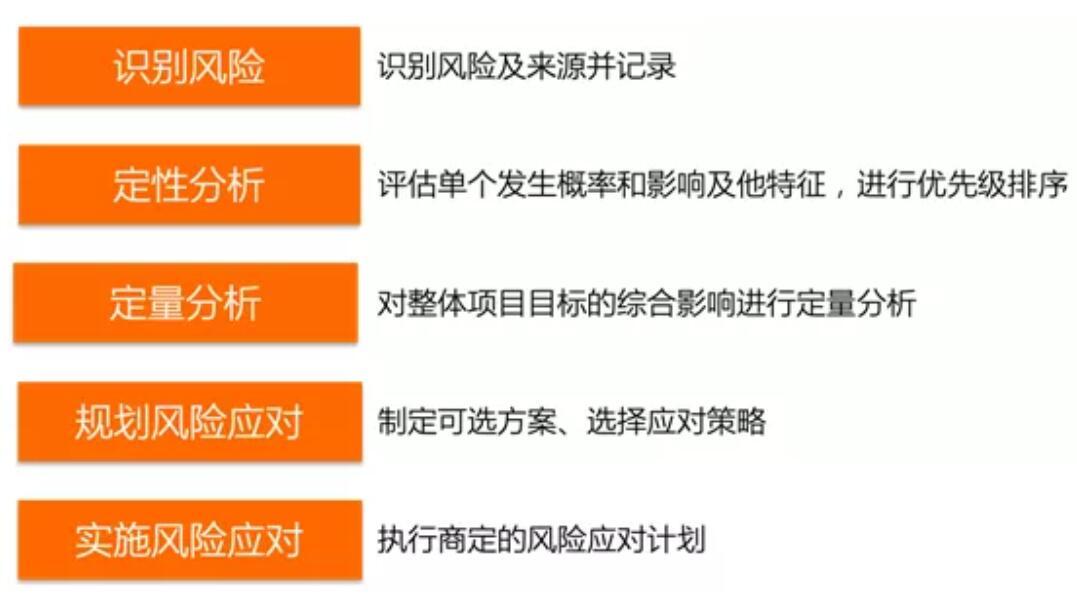 阿里项目管理4.jpg
