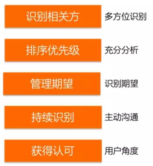 阿里项目管理5.jpg