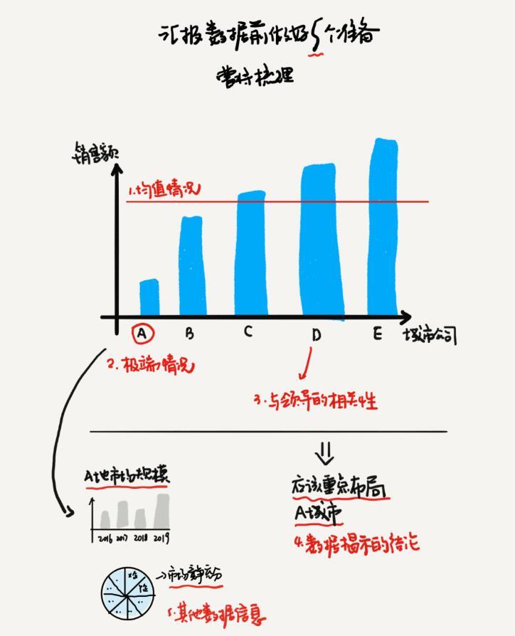 PM沟通管理1.jpg