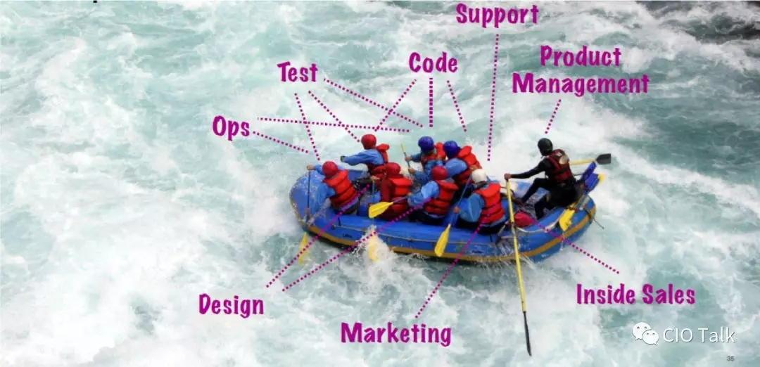 高效敏捷团队2.webp.jpg