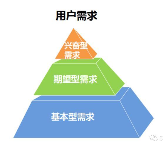 PBA培训业务分析4.jpg
