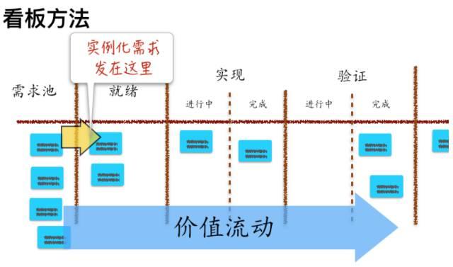实例化需求9.jpg