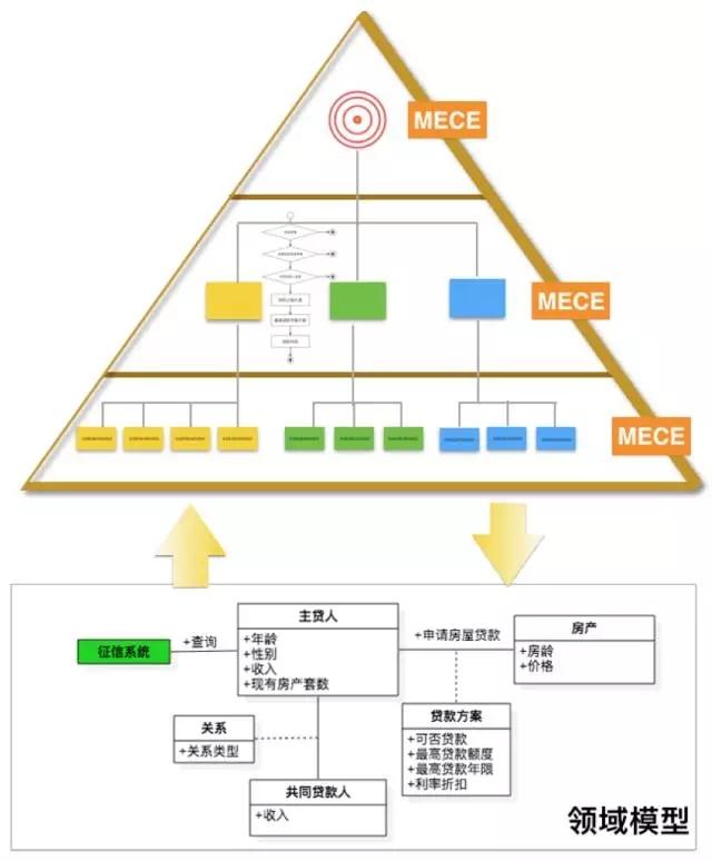 实例化需求13.webp.jpg