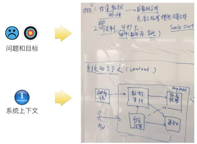 实例化需求15.jpg