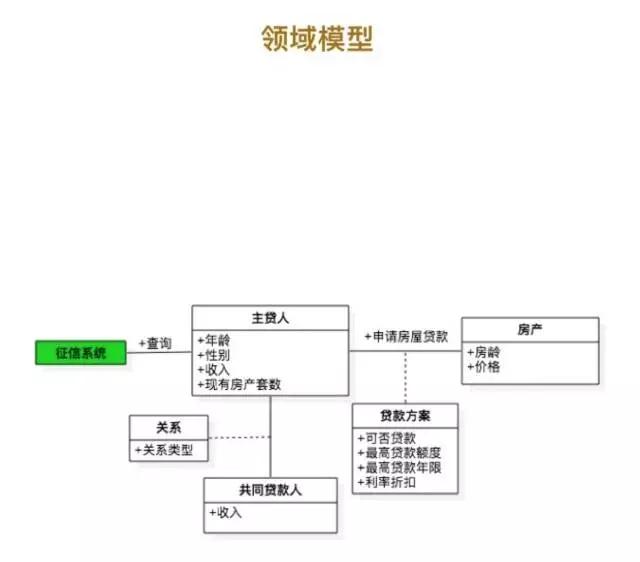 实例化需求27.webp.jpg