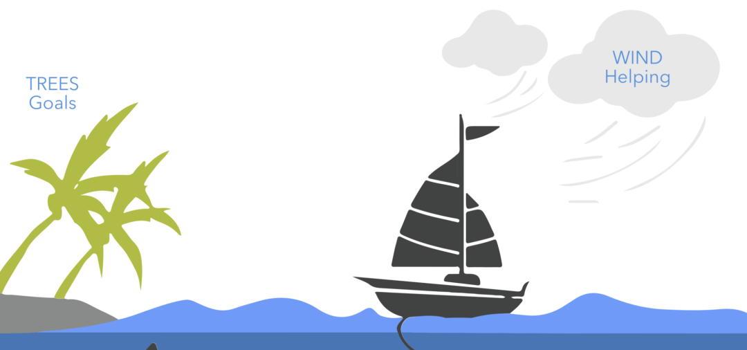 敏捷回顾会-帆船模型1.jpg