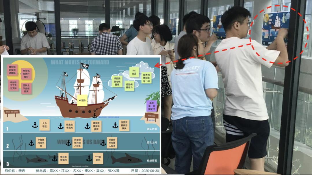 敏捷回顾会-帆船模型4.jpg