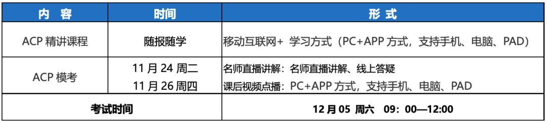 远程ACP时间.png