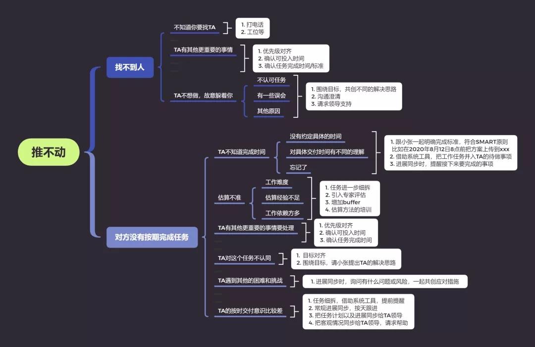 5-why法案例4.webp.jpg
