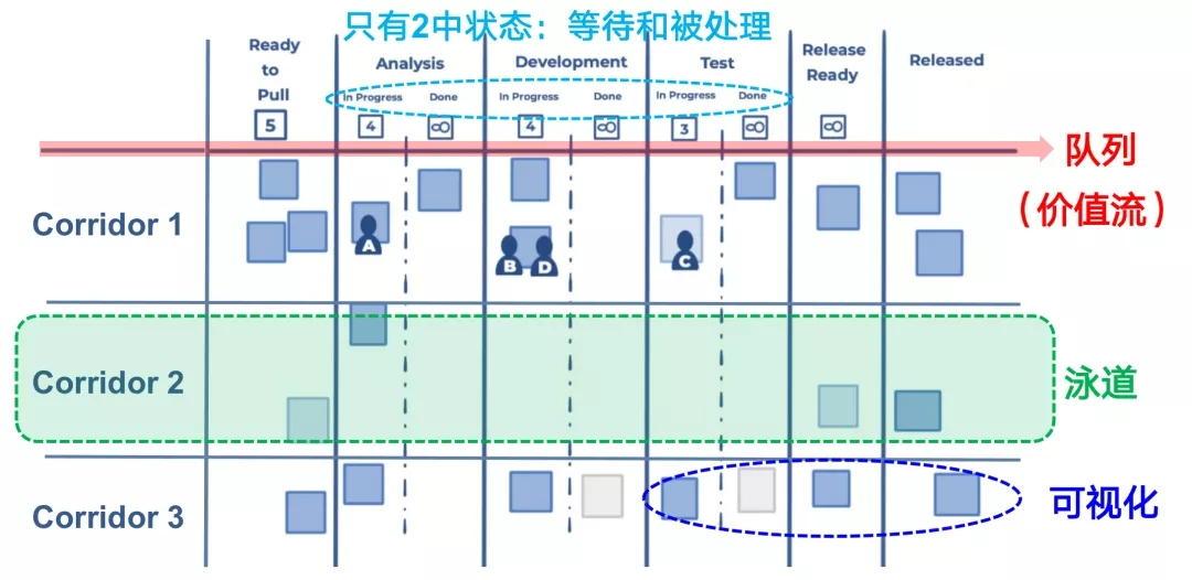 Kanban看板管理-管理圈app-5.webp.jpg