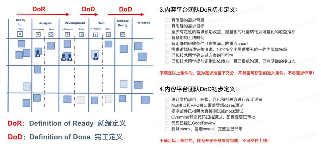 Kanban看板管理-管理圈app-8.jpg