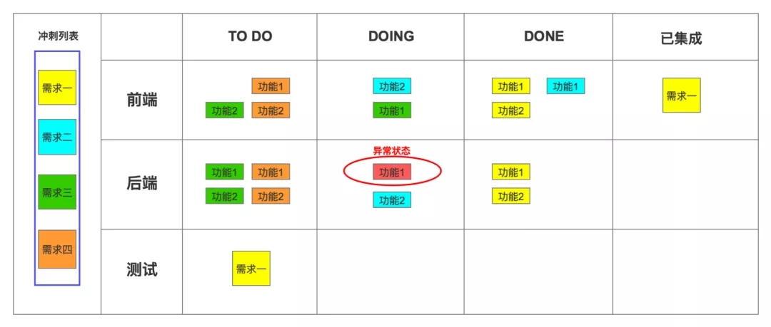 Kanban看板管理-管理圈app-9.webp.jpg