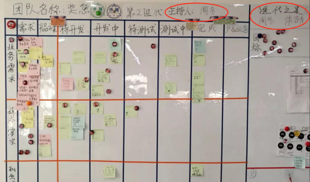 Kanban看板管理-管理圈app-15.jpg