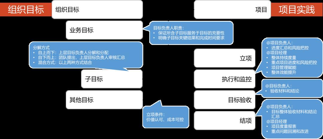 网易项目管理实战1.png