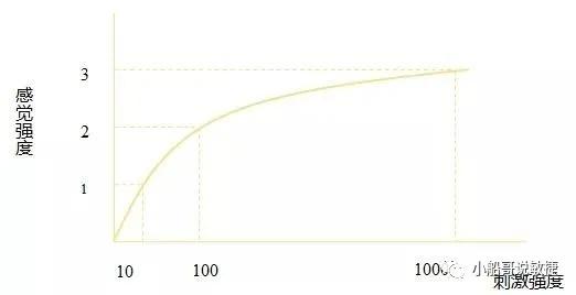 敏捷scrum计划扑克估算2.webp.jpg