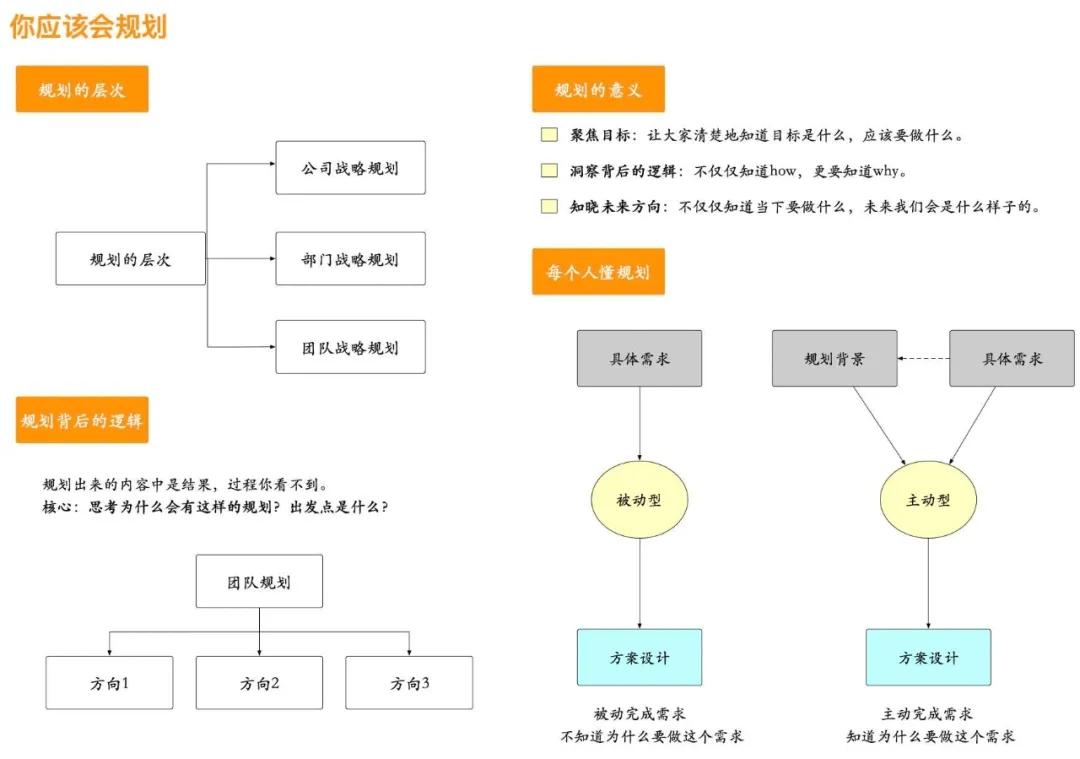 如何做项目管理PMP计划1.webp.jpg