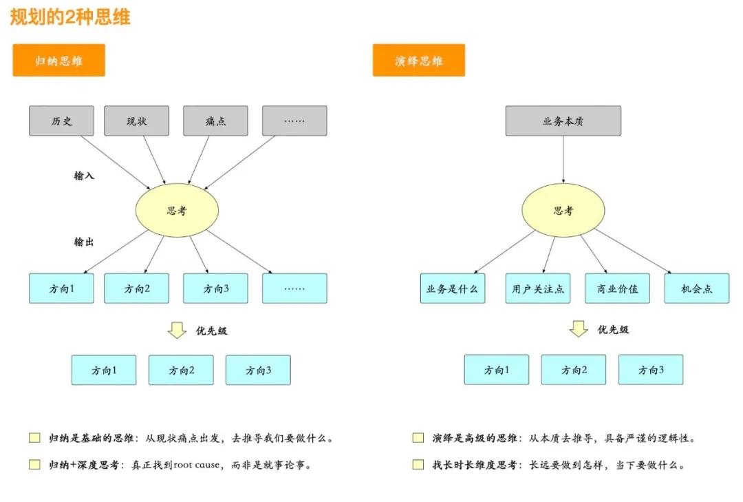 如何做项目管理PMP计划2.webp.jpg