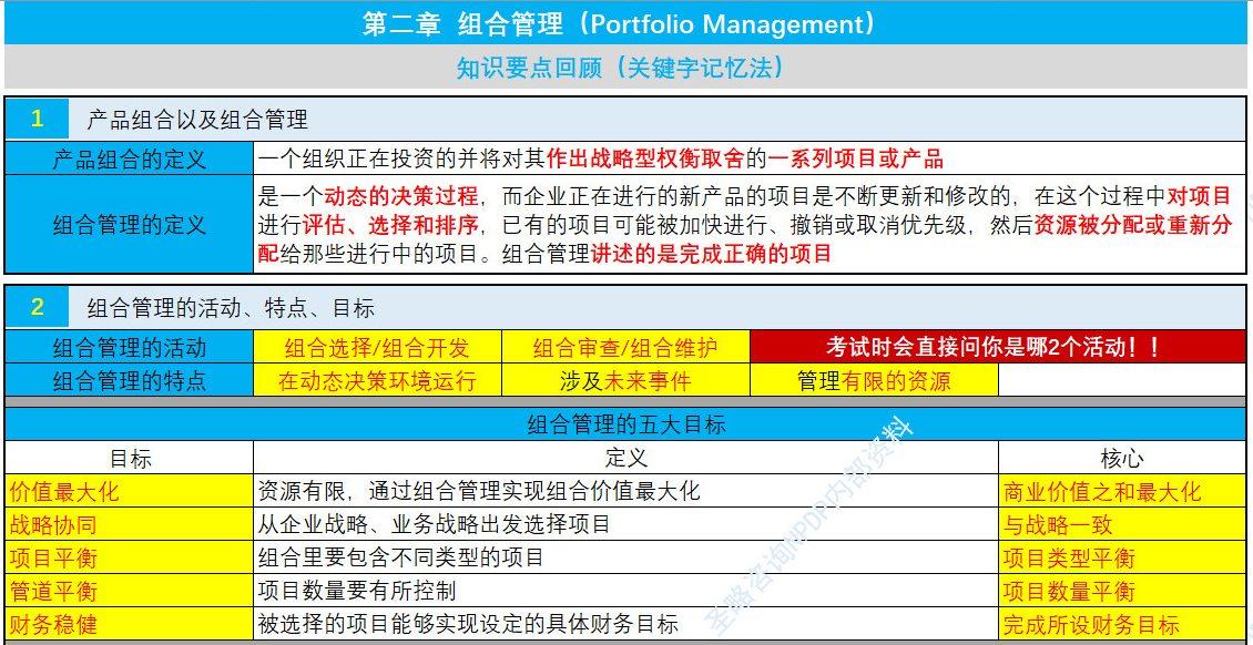 NPDP认证考试真题资料第二章1.jpg