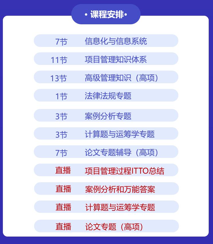 软考高项培训4.png